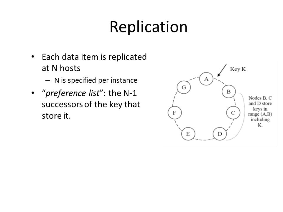 Replication Each data item is replicated at N hosts – N is specified per instance preference list : the N-1 successors of the key that store it.