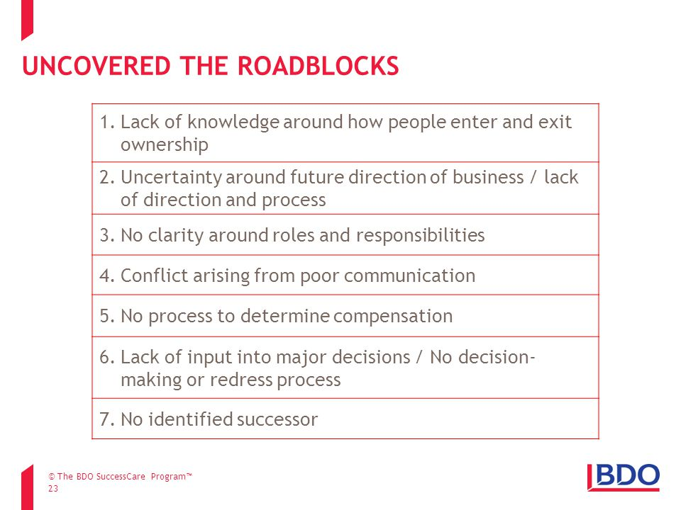 UNCOVERED THE ROADBLOCKS 23 1.Lack of knowledge around how people enter and exit ownership 2.Uncertainty around future direction of business / lack of
