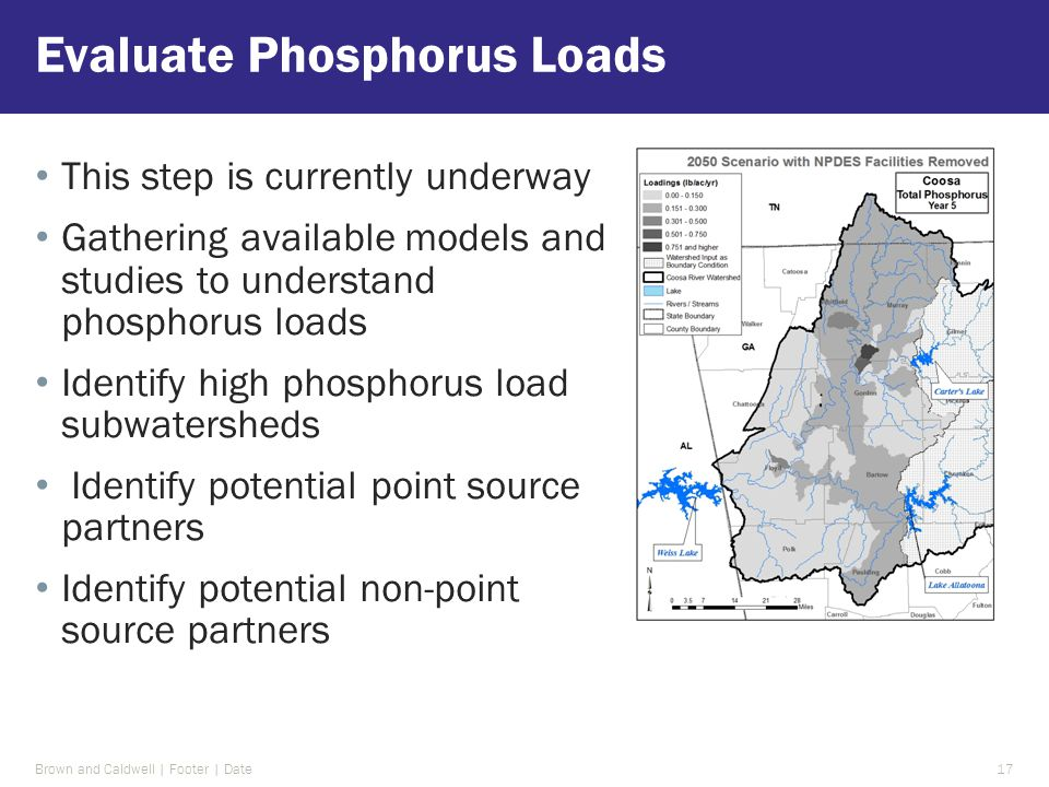 This step is currently underway Gathering available models and studies to understand phosphorus loads Identify high phosphorus load subwatersheds Iden