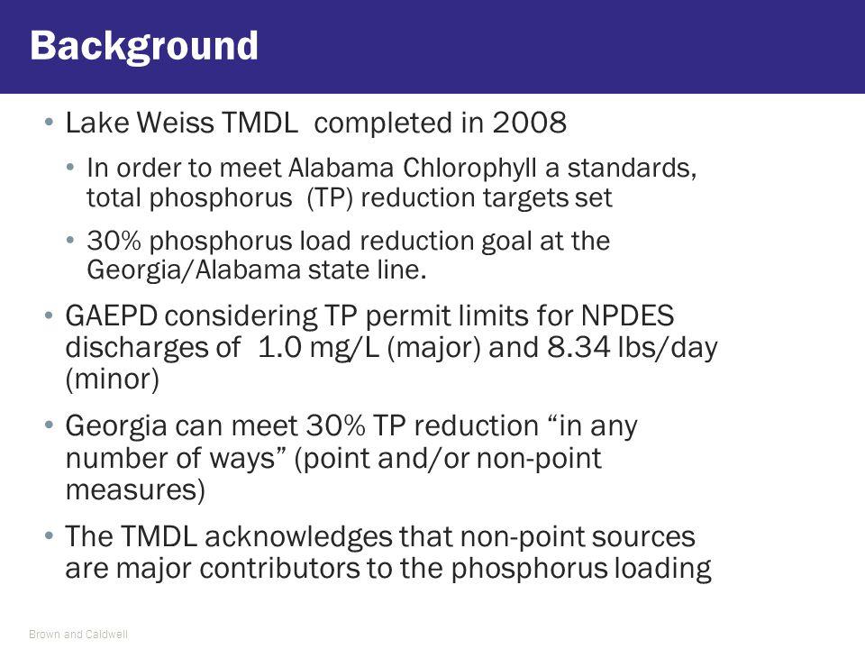 Lake Weiss TMDL completed in 2008 In order to meet Alabama Chlorophyll a standards, total phosphorus (TP) reduction targets set 30% phosphorus load re