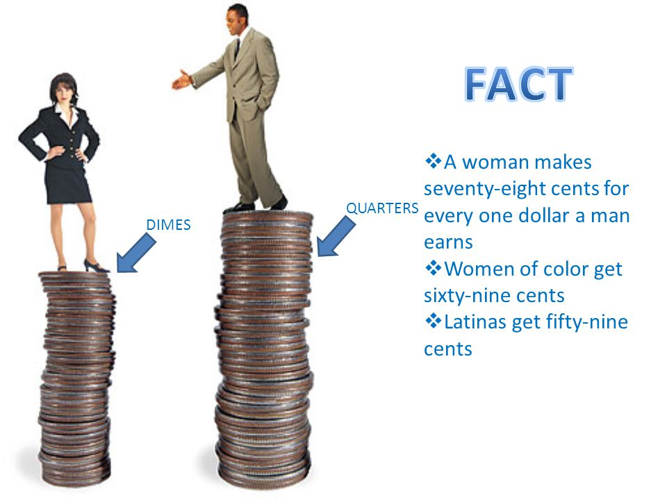 DIMES QUARTERS  A woman makes seventy-eight cents for every one dollar a man earns  Women of color get sixty-nine cents  Latinas get fifty-nine cents