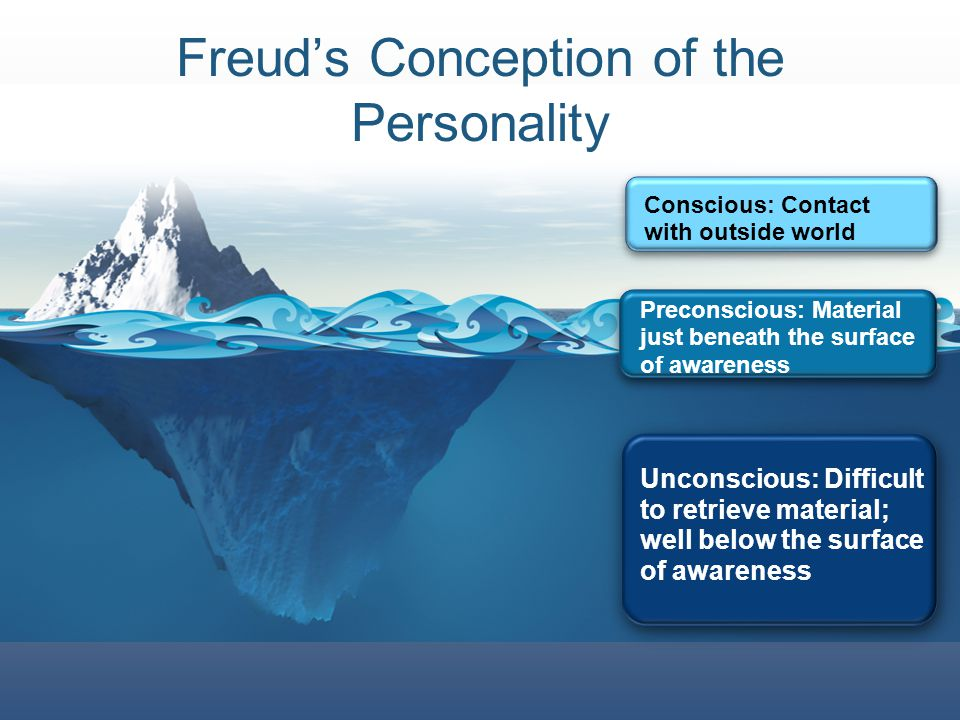 Freud's Conception of the Personality Conscious: Contact with outside world Preconscious: Material just beneath the surface of awareness Unconscious: Difficult to retrieve material; well below the surface of awareness