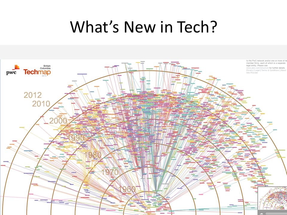 What's New in Tech? pwctechmaps.com