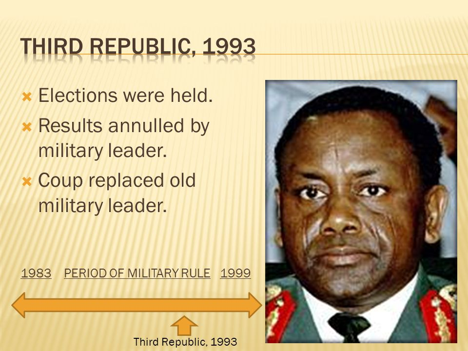  Elections were held.  Results annulled by military leader.