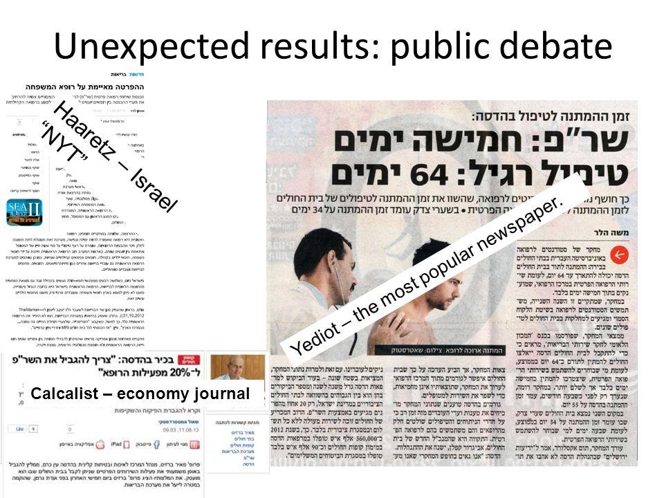 "Unexpected results: public debate Yediot – the most popular newspaper. Calcalist – economy journal Haaretz – Israel ""NYT"""