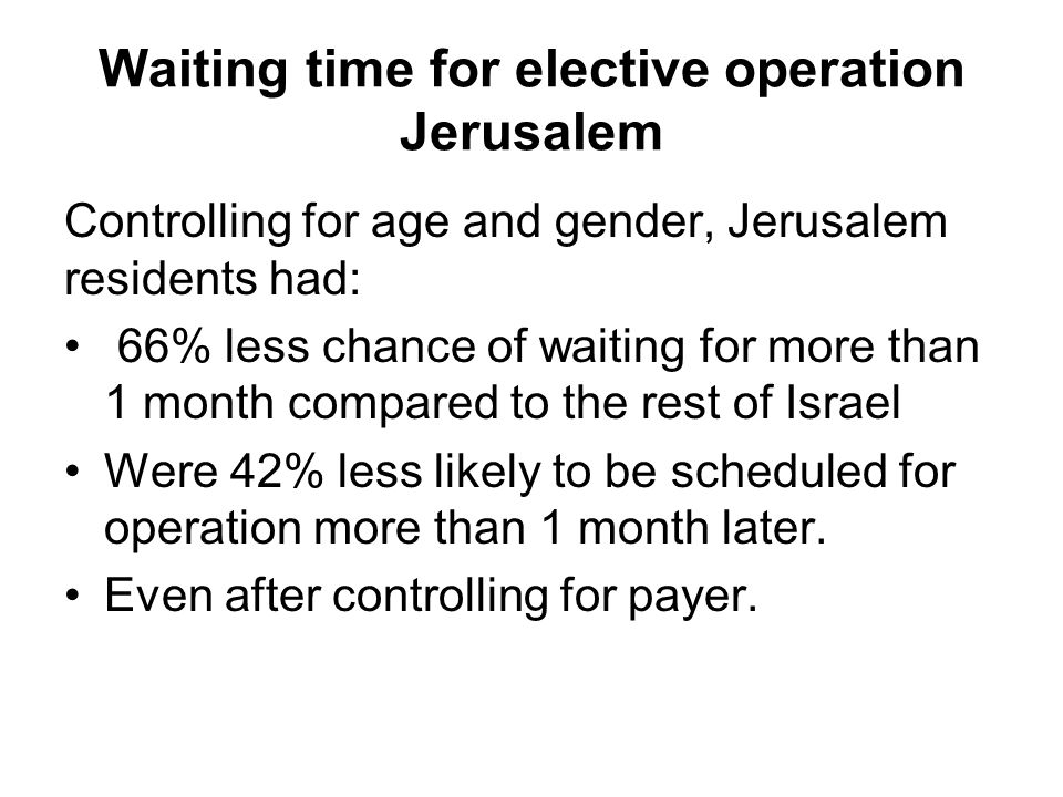 Waiting time for elective operation Jerusalem Controlling for age and gender, Jerusalem residents had: 66% less chance of waiting for more than 1 month compared to the rest of Israel Were 42% less likely to be scheduled for operation more than 1 month later.