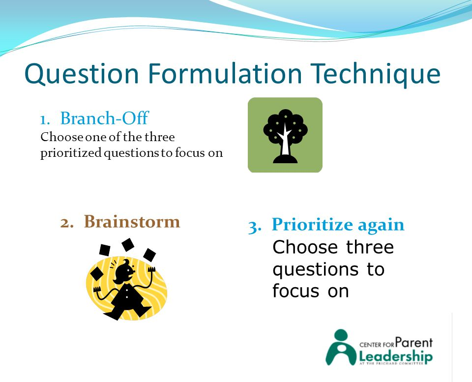 Question Formulation Technique 1. Branch-Off Choose one of the three prioritized questions to focus on 2. Brainstorm 3. Prioritize again Choose three