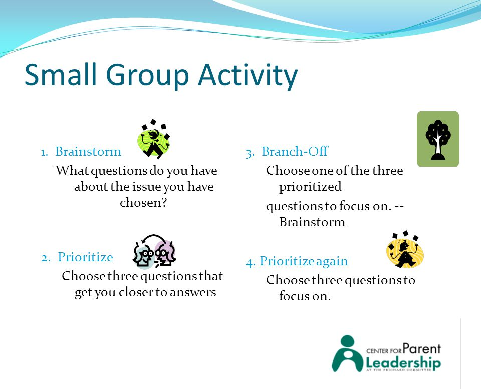 Small Group Activity 1. Brainstorm What questions do you have about the issue you have chosen? 3. Branch-Off Choose one of the three prioritized quest
