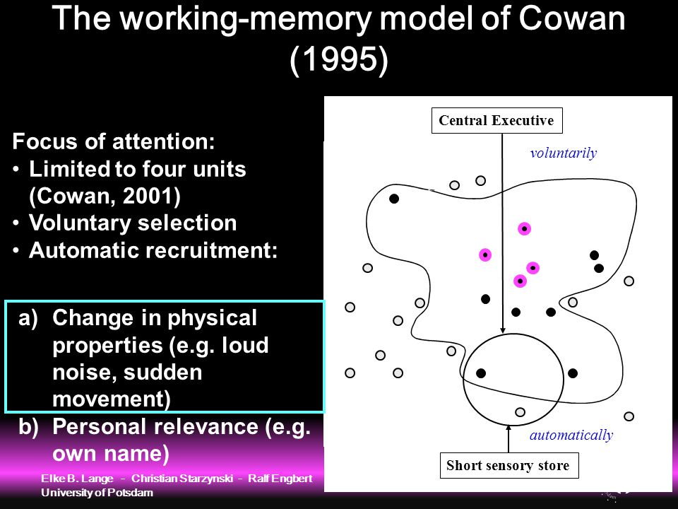 automatically Central Executive voluntarily Focus of attention: Limited to four units (Cowan, 2001) Voluntary selection Automatic recruitment: The wor