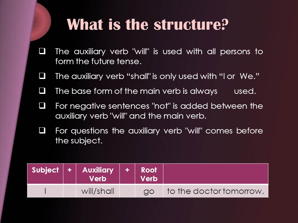 What is the structure.