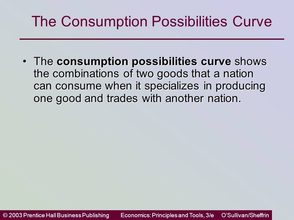 © 2003 Prentice Hall Business PublishingEconomics: Principles and Tools, 3/e O'Sullivan/Sheffrin The Consumption Possibilities Curve The consumption possibilities curve shows the combinations of two goods that a nation can consume when it specializes in producing one good and trades with another nation.The consumption possibilities curve shows the combinations of two goods that a nation can consume when it specializes in producing one good and trades with another nation.