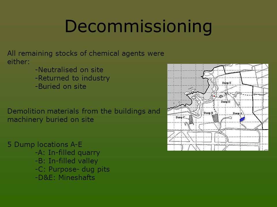 Decommissioning All remaining stocks of chemical agents were either: -Neutralised on site -Returned to industry -Buried on site Demolition materials from the buildings and machinery buried on site 5 Dump locations A-E -A: In-filled quarry -B: In-filled valley -C: Purpose- dug pits -D&E: Mineshafts
