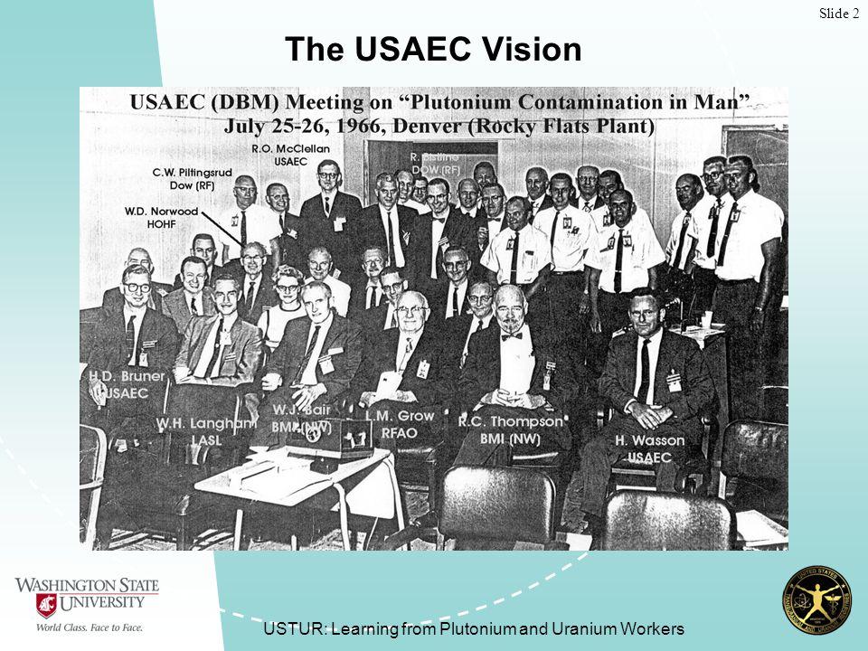 Slide 3 USTUR: Learning from Plutonium and Uranium Workers The US Transuranium Registry (USTR)