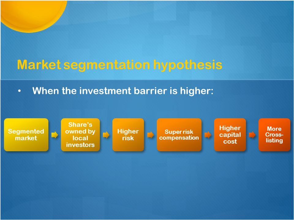 When the investment barrier is higher: Market segmentation hypothesis Segmented market Share's owned by local investors Higher risk Super risk compens