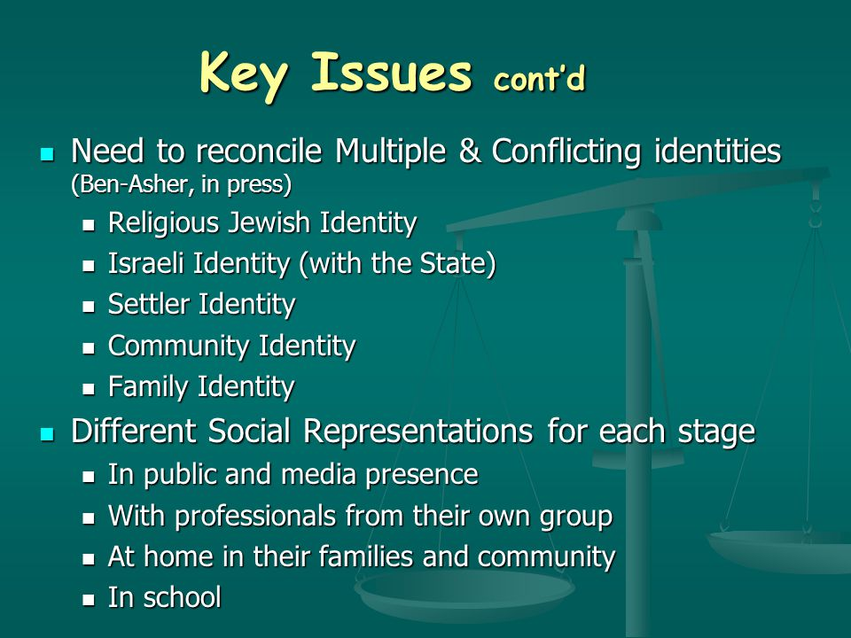 Key Issues cont'd Need to reconcile Multiple & Conflicting identities (Ben-Asher, in press) Need to reconcile Multiple & Conflicting identities (Ben-Asher, in press) Religious Jewish Identity Religious Jewish Identity Israeli Identity (with the State) Israeli Identity (with the State) Settler Identity Settler Identity Community Identity Community Identity Family Identity Family Identity Different Social Representations for each stage Different Social Representations for each stage In public and media presence In public and media presence With professionals from their own group With professionals from their own group At home in their families and community At home in their families and community In school In school