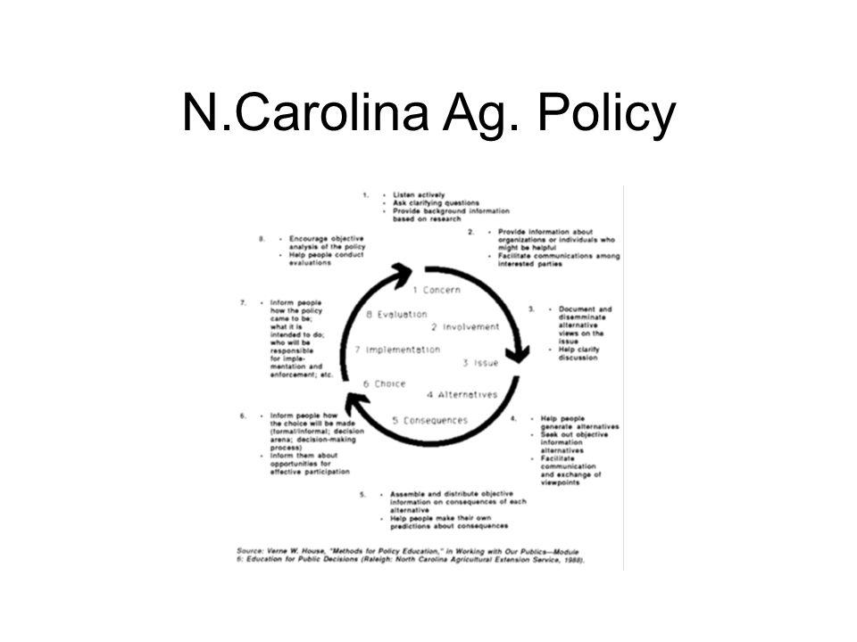 N.Carolina Ag. Policy
