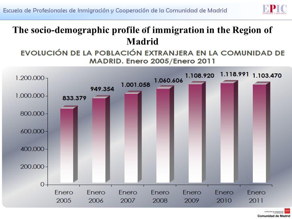 Escuela de Profesionales de Inmigración y Cooperación de la Comunidad de Madrid.