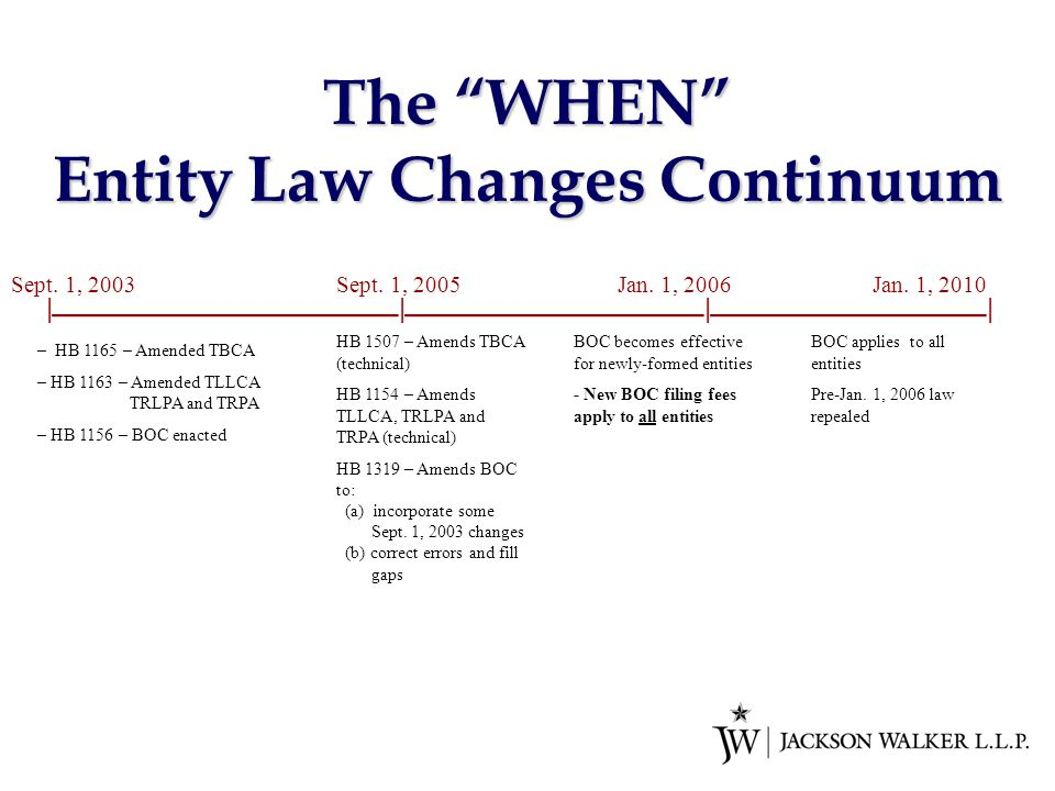 | _______________ | _____________ | ____________ | The WHEN Entity Law Changes Continuum Sept.