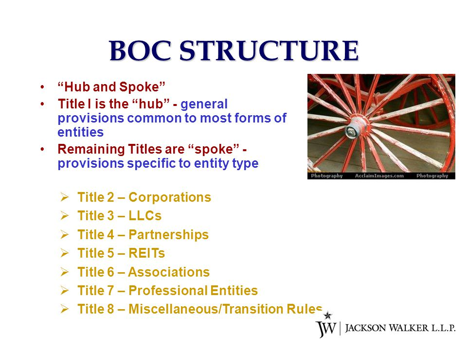 TITLE I GENERAL PROVISIONS The key to understanding the BOC  Chapter 1 -Definitions  Chapter 2 -Purposes and Powers of Domestic Entity  Chapter 3 -Formation and Governance  Chapter 4 -Filings  Chapter 5 -Names of Entities: Registered Agents and Registered Offices  Chapter 6 -Meetings and Voting  Chapter 7 -Liability  Chapter 8 -Indemnification and Insurance  Chapter 9 -Foreign Entities  Chapter 10 -Mergers, Exchanges, Conversions and Sales of Assets  Chapter 11 -Winding up and Termination of Domestic Entity  Chapter 12 -Administrative Powers