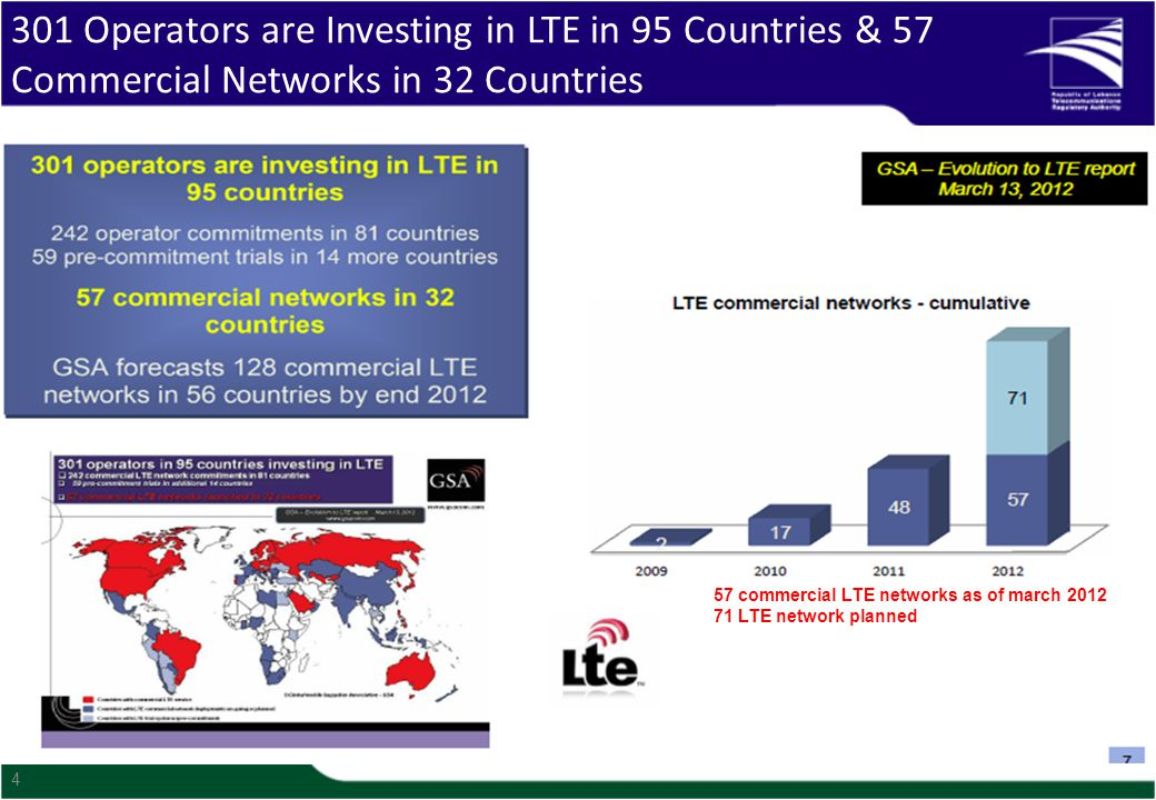 25  Regulators utilize LTE deployments to facilitate substantial coverage improvements by imposing obligations such as 90% LTE coverage of areas with < 5000 inhabitants  In Europe, auction results show that LTE bands allocations and auctions timing strategies are key factors in controlling the bands values  Best practice indicate that mobile operators follow two LTE Band pairings deployment strategies: 800 MHz + 2600 MHz OR 1800/2600 MHz  Regulator's relation with operators should be driven by the golden triple Key flexibility Transparency clarity  Maintaining investment certainty dictates that regulators should address several challenges: Adopting active and passive infrastructure sharing Refarming spectrum bands to make room for LTE deployment Deciding whether coverage obligations should be per spectrum bands or on licensee basis  Government/ Regulators must address the balance between mobile spectrum and contrasting spectrum Use for other sectors (Broadcast, Public Safety, etc.) Conclusion