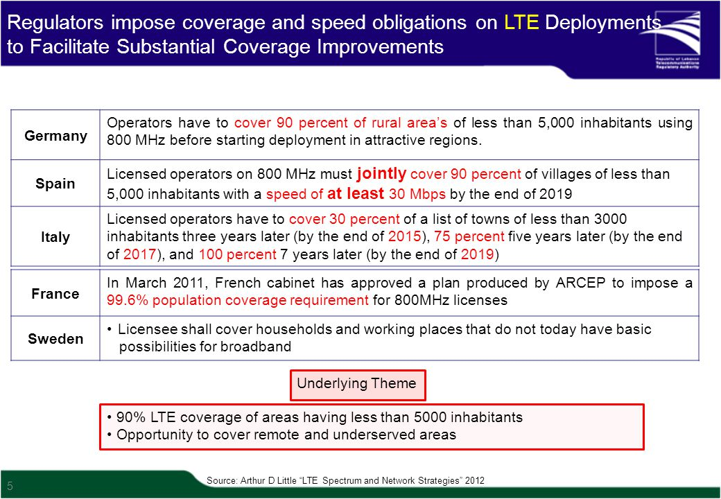 16 LTE Deployments in Arab Countries Bahrain Regulator planed to offer later this year or in early 2013 2.6 GHz FDD, additional bands to be offered on 1800 MHz and 900 MHz and 15 MHz of 1.9 GHz unpaired..