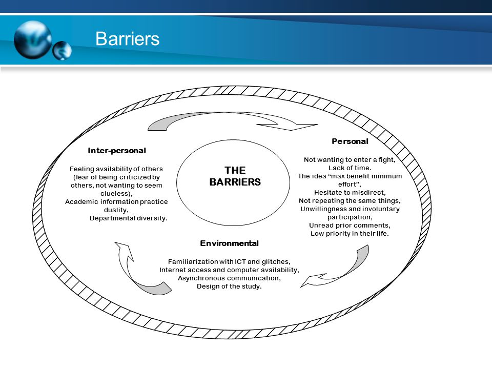 """Barriers THE BARRIERS Personal Not wanting to enter a fight, Lack of time. The idea """"max benefit minimum effort"""", Hesitate to misdirect, Not repeating"""