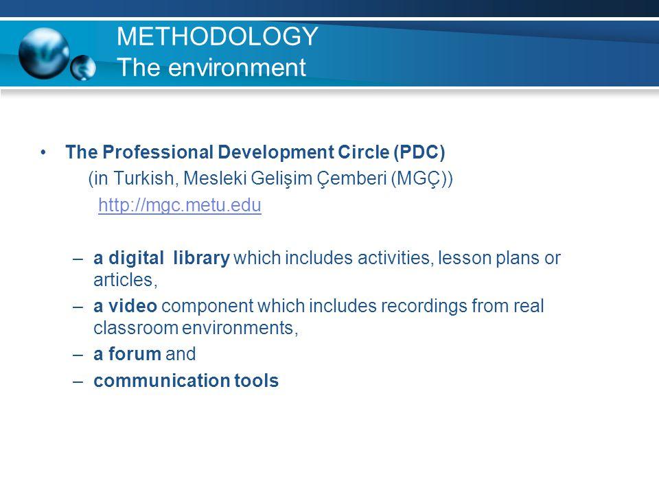 METHODOLOGY The environment The Professional Development Circle (PDC) (in Turkish, Mesleki Gelişim Çemberi (MGÇ)) http://mgc.metu.edu –a digital libra