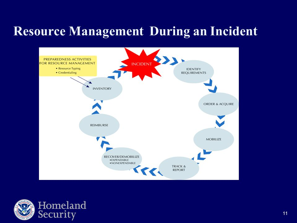 11 Resource Management During an Incident