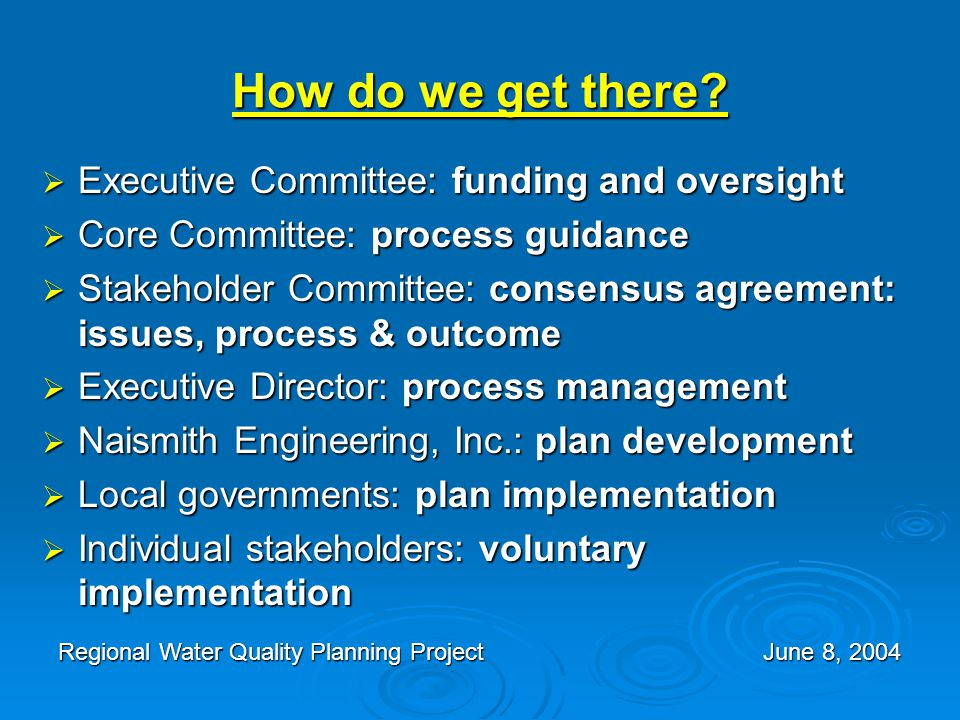 Resources  LCRA grant:$100,000  TWDB grant:$128,000 matching funds Matched against: Matched against: LCRA fundingLCRA funding Other in-kind support providedOther in-kind support provided Volunteer effortVolunteer effort Public participationPublic participation  Opportunities for Support & Recognition Public Public Private Private Regional Water Quality Planning Project June 8, 2004
