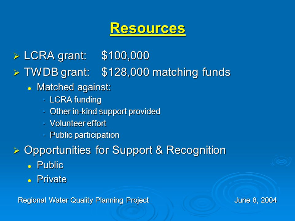 Resources  LCRA grant:$100,000  TWDB grant:$128,000 matching funds Matched against: Matched against: LCRA fundingLCRA funding Other in-kind support providedOther in-kind support provided Volunteer effortVolunteer effort Public participationPublic participation  Opportunities for Support & Recognition Public Public Private Private Regional Water Quality Planning Project June 8, 2004