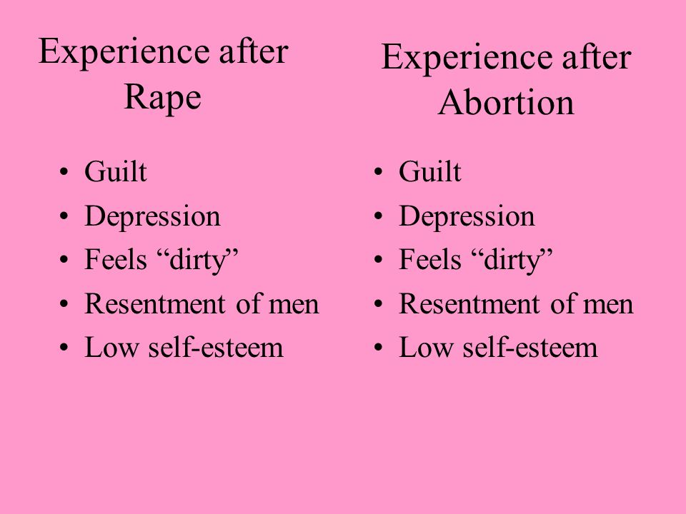 "Experience after Rape Guilt Depression Feels ""dirty"" Resentment of men Low self-esteem Guilt Depression Feels ""dirty"" Resentment of men Low self-estee"