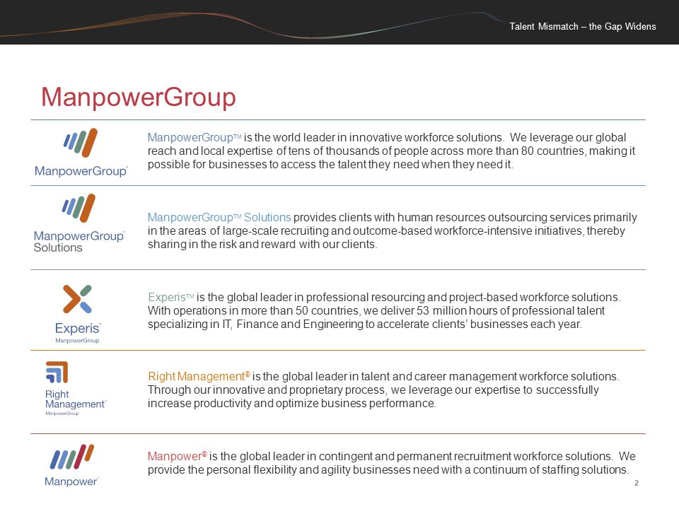 2 ManpowerGroup ManpowerGroup TM is the world leader in innovative workforce solutions.
