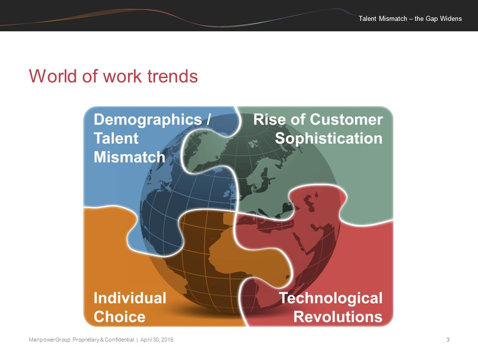 Talent Mismatch – the Gap Widens ManpowerGroup Proprietary & Confidential | April 30, 20153 World of work trends