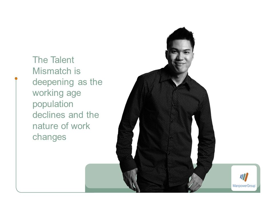 Talent Mismatch – the Gap Widens ManpowerGroup Proprietary & Confidential   April 30, 20155 Source: Deloitte Research/UN Population Division, It's 2008: Do You Know Where Your Talent Is.