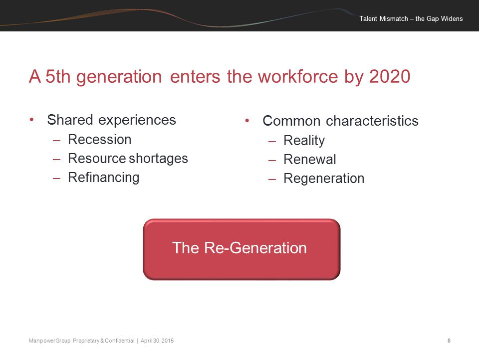 Talent Mismatch – the Gap Widens ManpowerGroup Proprietary & Confidential | April 30, 20158 A 5th generation enters the workforce by 2020 Shared experiences –Recession –Resource shortages –Refinancing Common characteristics –Reality –Renewal –Regeneration The Re-Generation