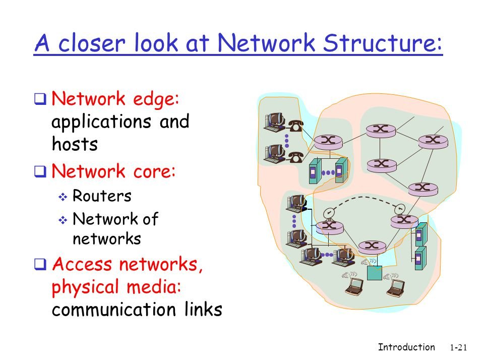 Introduction1-21 A closer look at Network Structure:  Network edge: applications and hosts  Network core:  Routers  Network of networks  Access networks, physical media: communication links