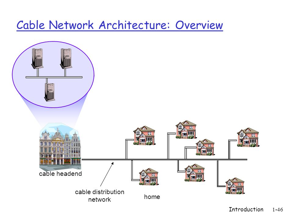 Introduction1-46 Cable Network Architecture: Overview home cable headend cable distribution network