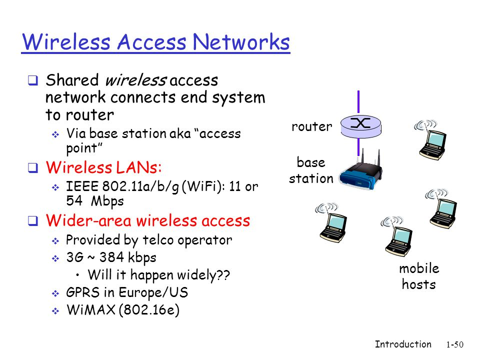 Introduction1-50 Wireless Access Networks  Shared wireless access network connects end system to router  Via base station aka access point  Wireless LANs:  IEEE 802.11a/b/g (WiFi): 11 or 54 Mbps  Wider-area wireless access  Provided by telco operator  3G ~ 384 kbps Will it happen widely?.