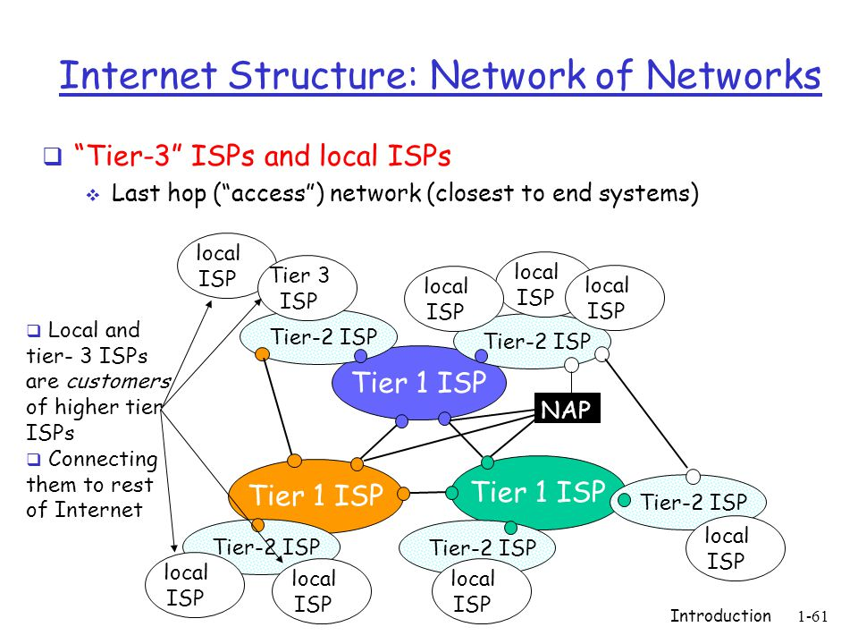 Introduction1-61 Internet Structure: Network of Networks  Tier-3 ISPs and local ISPs  Last hop ( access ) network (closest to end systems) Tier 1 ISP NAP Tier-2 ISP local ISP local ISP local ISP local ISP local ISP Tier 3 ISP local ISP local ISP local ISP  Local and tier- 3 ISPs are customers of higher tier ISPs  Connecting them to rest of Internet