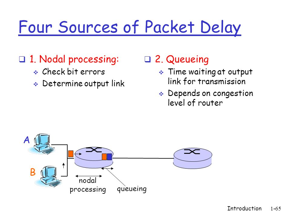 Introduction1-65 Four Sources of Packet Delay  1.