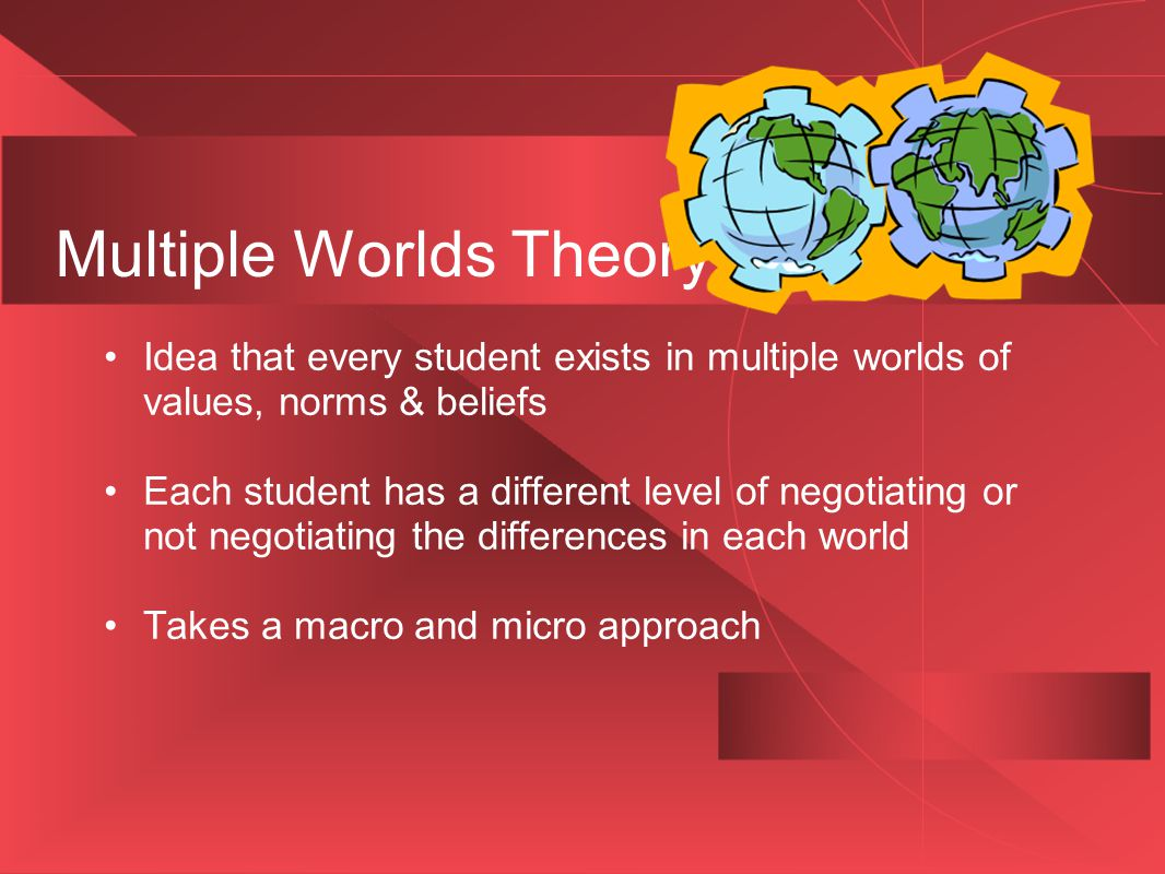 Multiple Worlds Theory Idea that every student exists in multiple worlds of values, norms & beliefs Each student has a different level of negotiating or not negotiating the differences in each world Takes a macro and micro approach