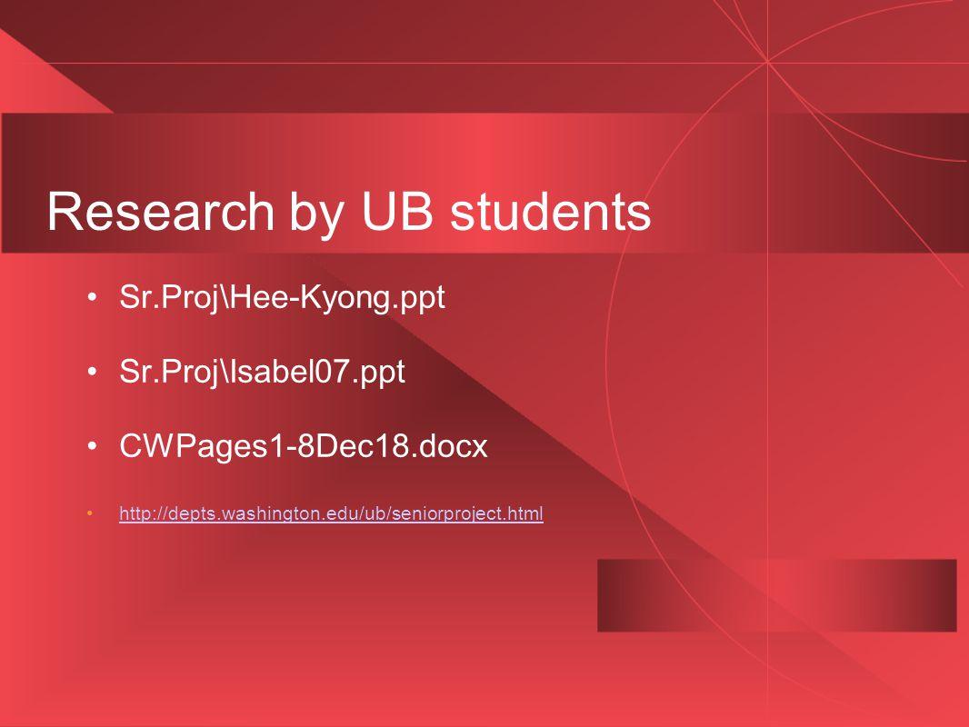 Research by UB students Sr.Proj\Hee-Kyong.ppt Sr.Proj\Isabel07.ppt CWPages1-8Dec18.docx http://depts.washington.edu/ub/seniorproject.html