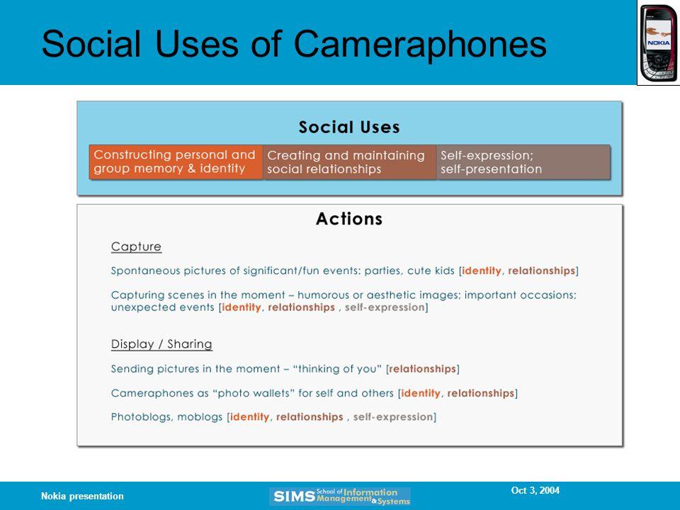 Oct 3, 2004 Nokia presentation Social Uses of Cameraphones