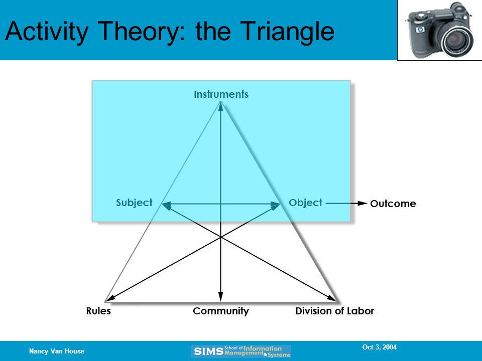 Oct 3, 2004 Nancy Van House Activity Theory: the Triangle