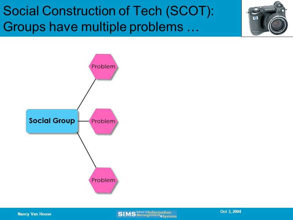 Oct 3, 2004 Nancy Van House Social Construction of Tech (SCOT): Groups have multiple problems …