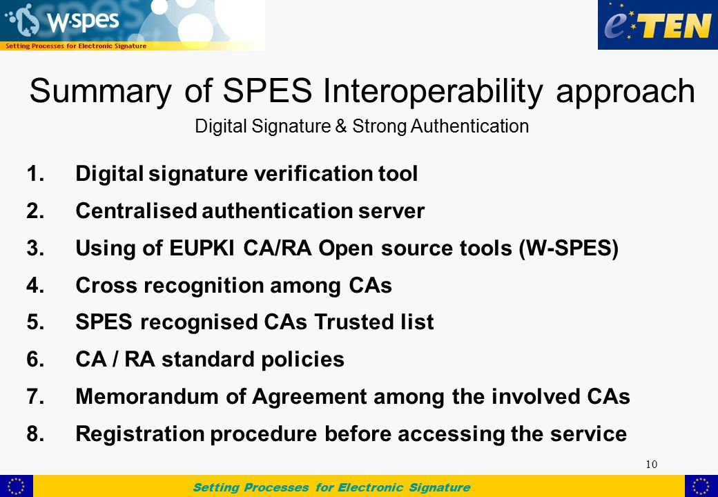 Setting Processes for Electronic Signature 10 Summary of SPES Interoperability approach Digital Signature & Strong Authentication 1.