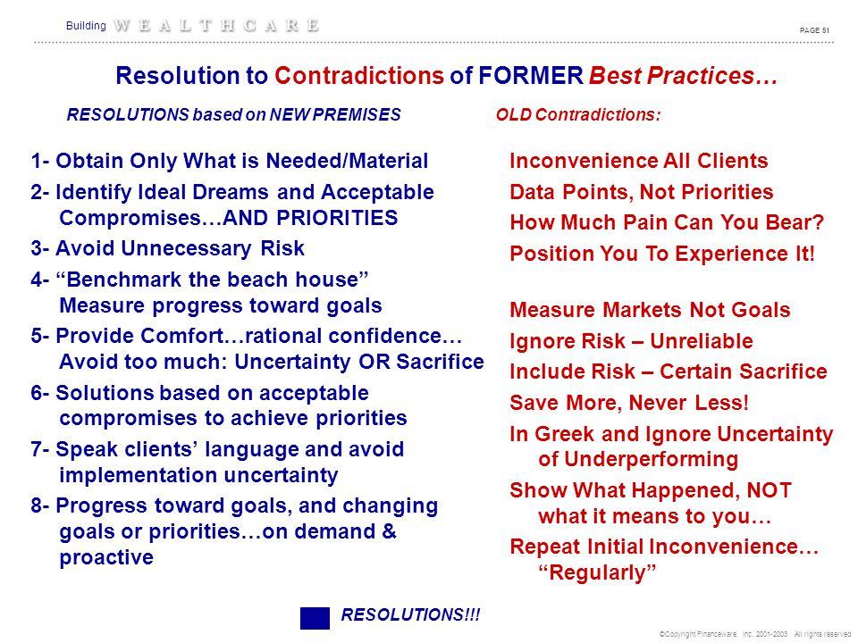 ©Copyright Financeware, Inc.