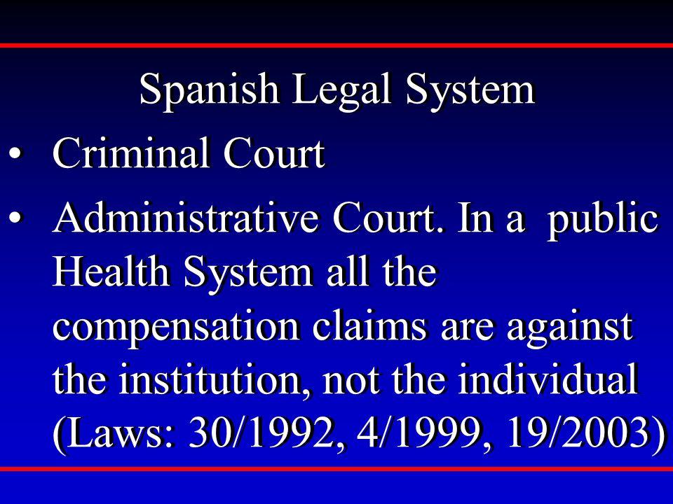 Spanish Legal System Criminal Court Administrative Court.