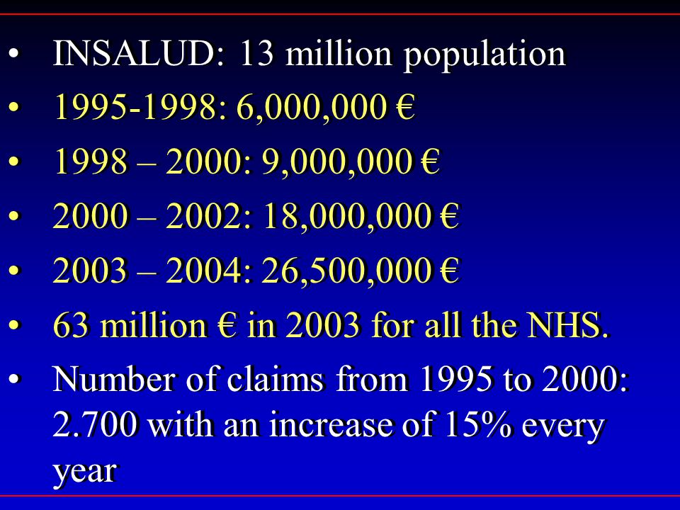 INSALUD: 13 million population 1995-1998: 6,000,000 € 1998 – 2000: 9,000,000 € 2000 – 2002: 18,000,000 € 2003 – 2004: 26,500,000 € 63 million € in 2003 for all the NHS.