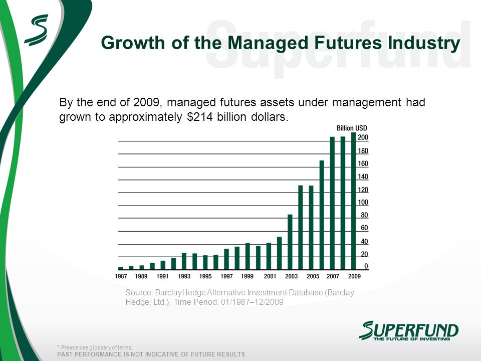 PAST PERFORMANCE IS NOT INDICATIVE OF FUTURE RESULTS Growth of the Managed Futures Industry By the end of 2009, managed futures assets under managemen
